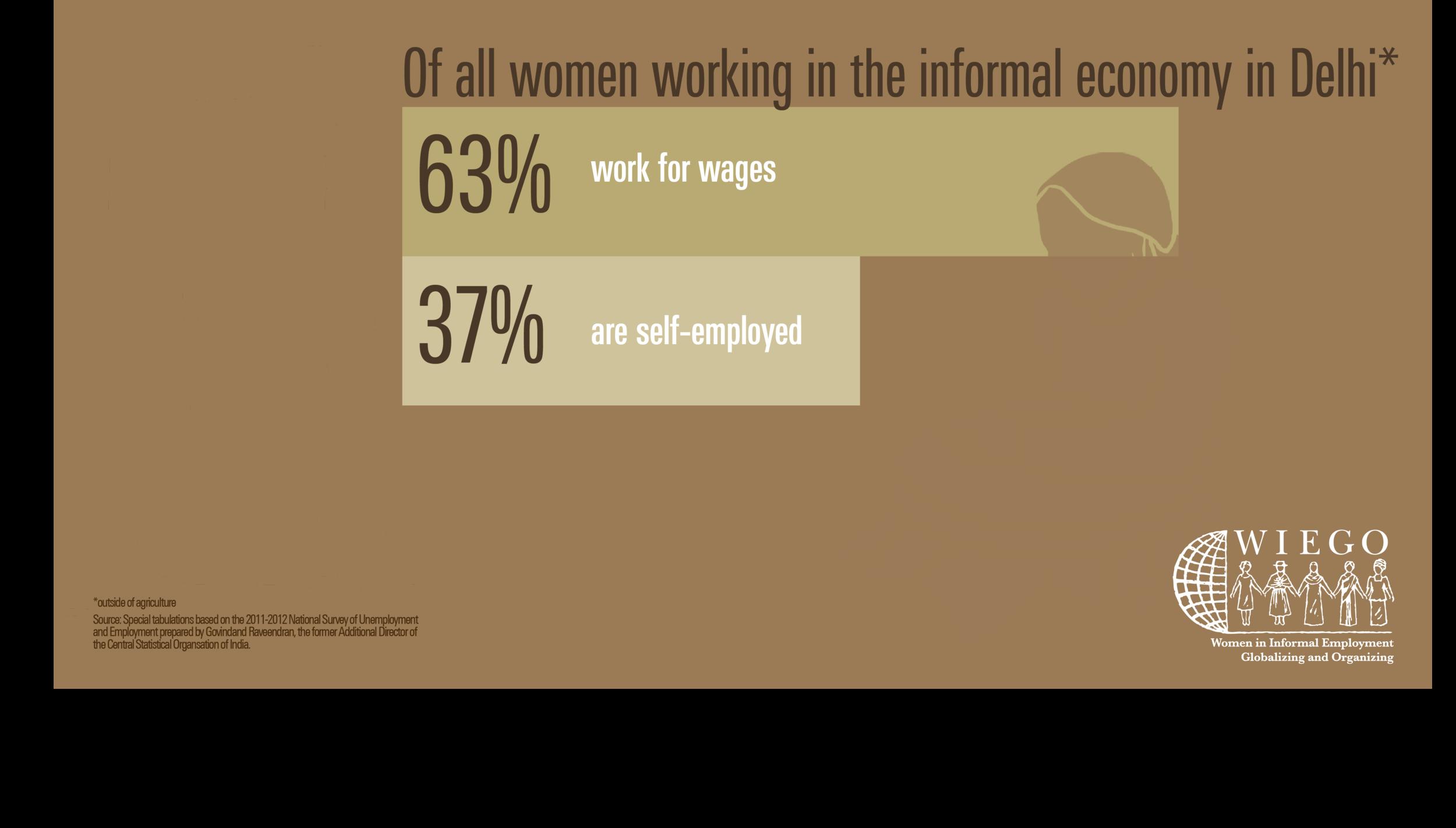 employed or self employed women iws.png