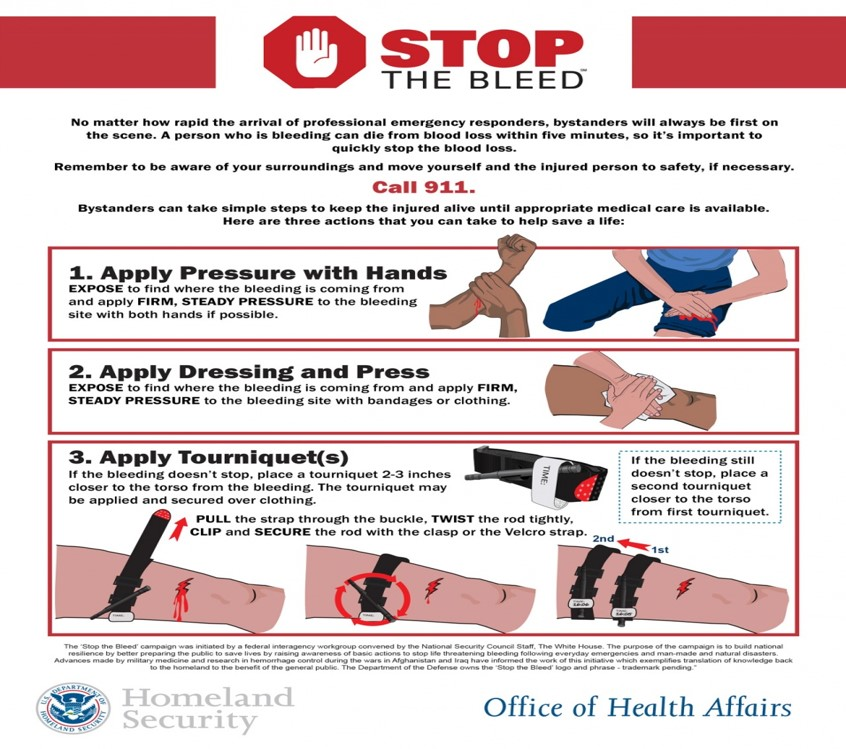 STOP THE BLEED - is a national awareness campaign and call-to-action. Stop the Bleed is intended to cultivate grassroots efforts that encourage bystanders to become trained, equipped, and empowered to help in a bleeding emergency before professional help arrives.