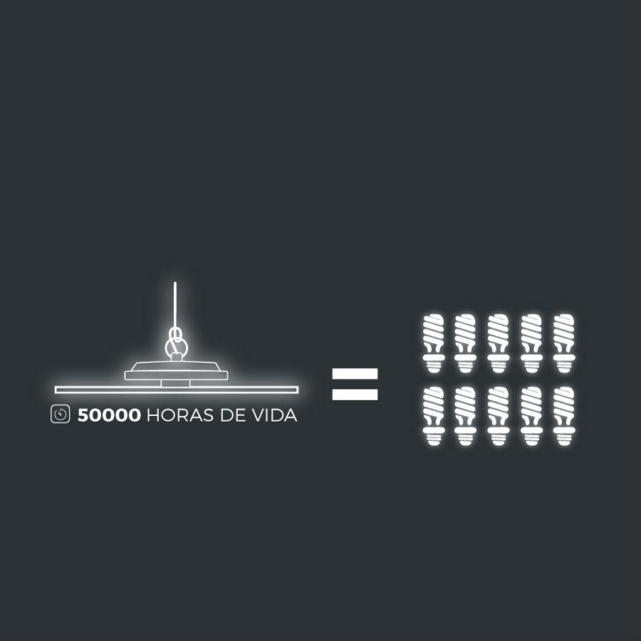 50.000 horas de vida, equivalente a 25 lámparas halógenas