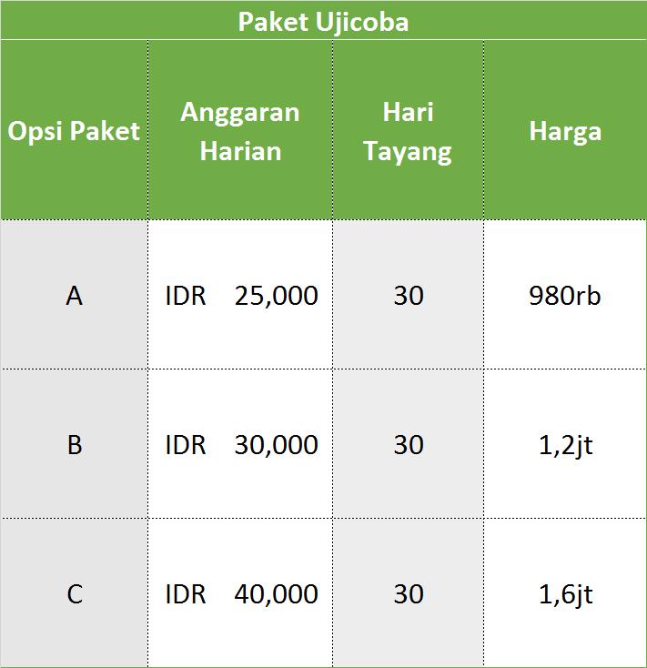 Paket Ujicoba.png