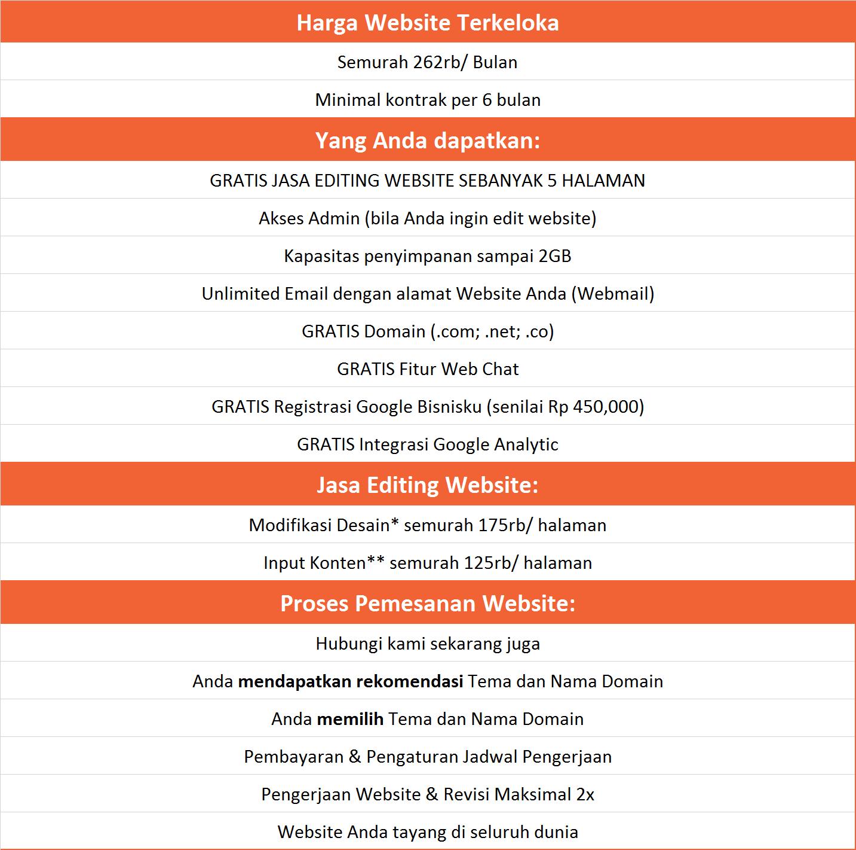 jasa pembuatan website dewarangga (4).png