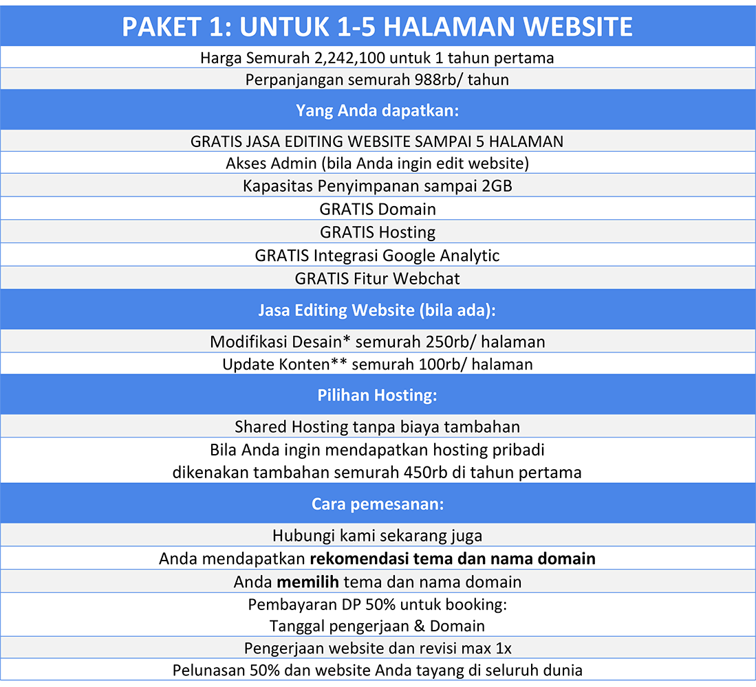 Tabel Harga Google Ads Website Facebook IG 2019-1.png