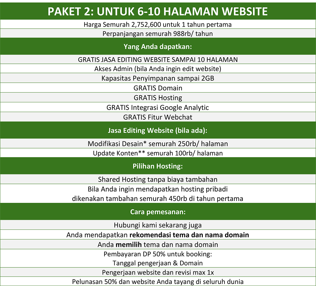 Tabel Harga Google Ads Website Facebook IG 2019-3.png
