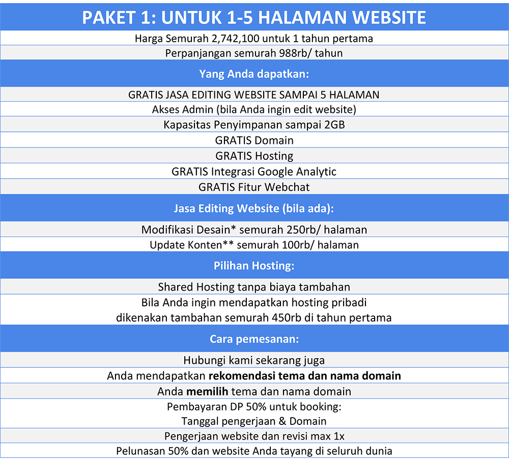 Tabel Harga Google Ads Website Facebook IG 2019-12.png