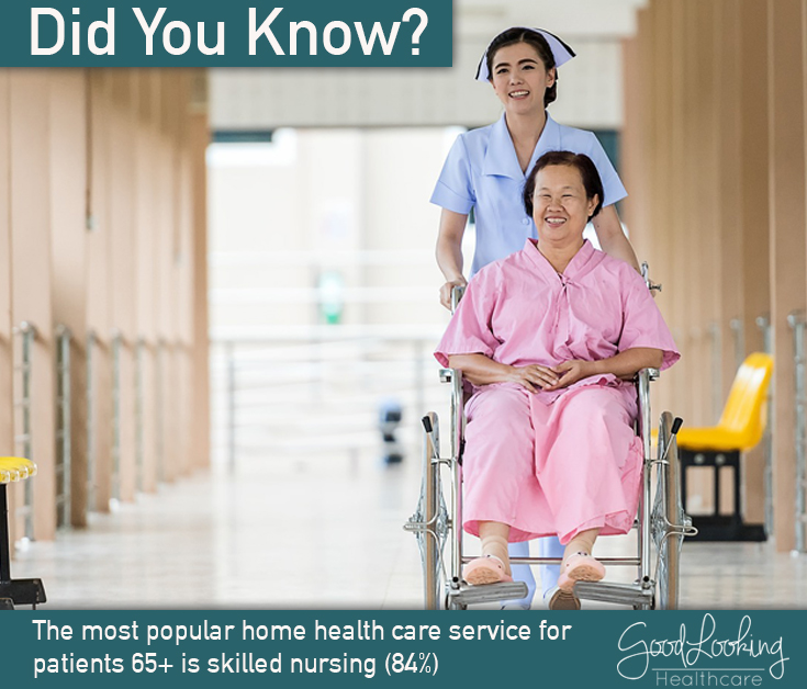 Health Fact 32: The most popular home health care service is skilled nursing