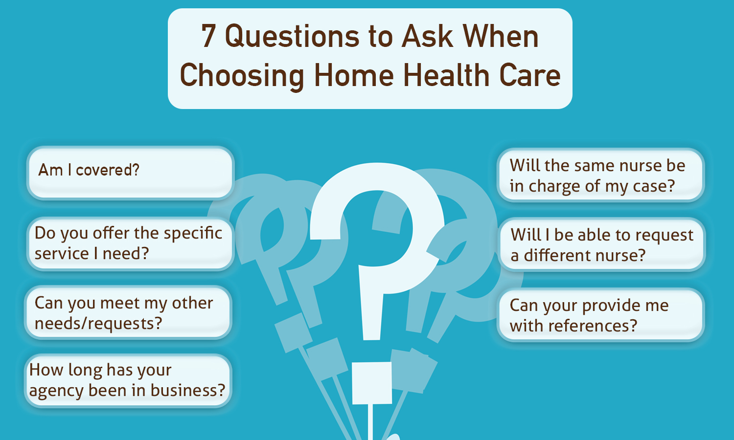 7 Questions to Ask When Choosing Home Health Care?