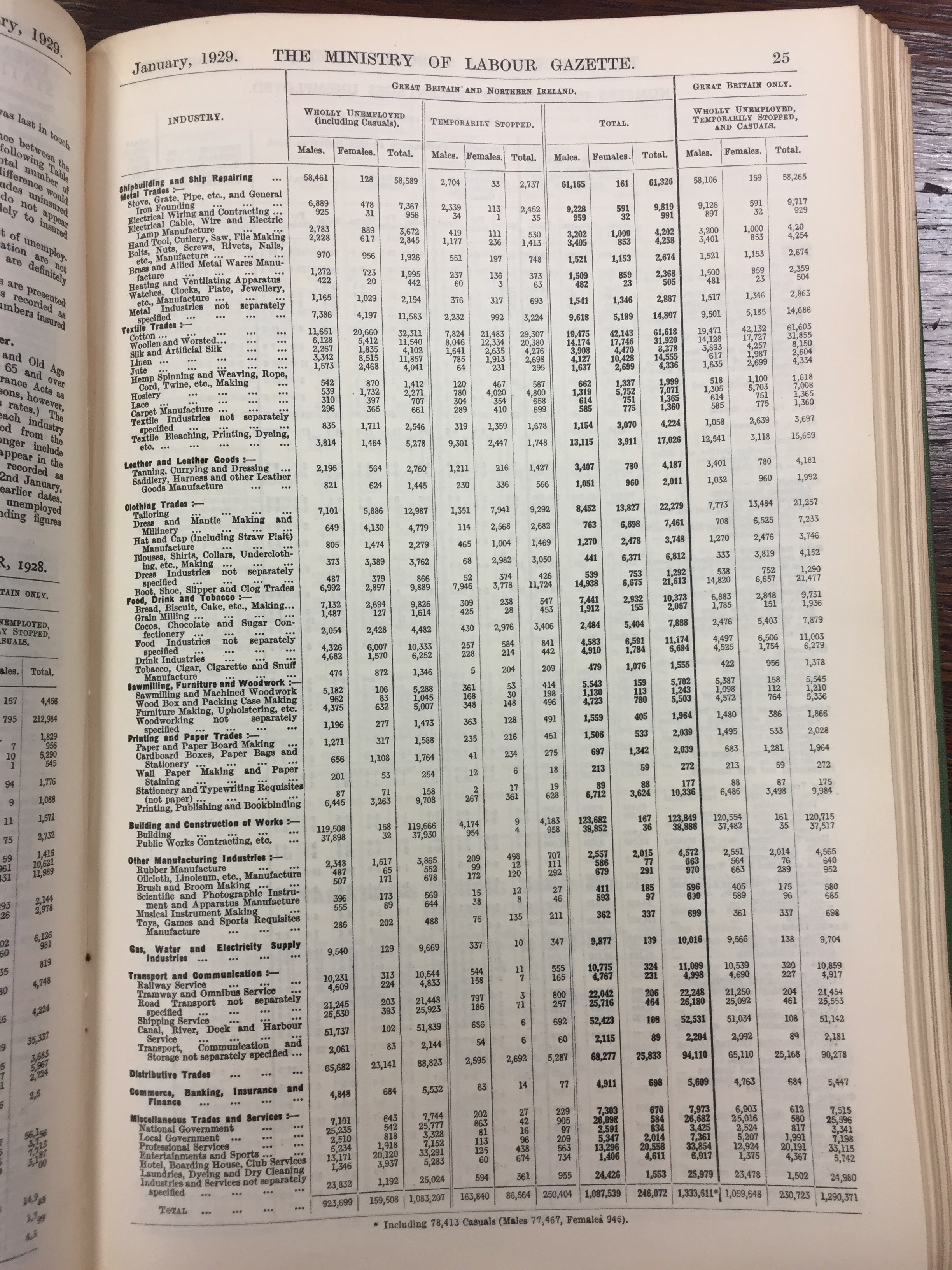 Original data in the book
