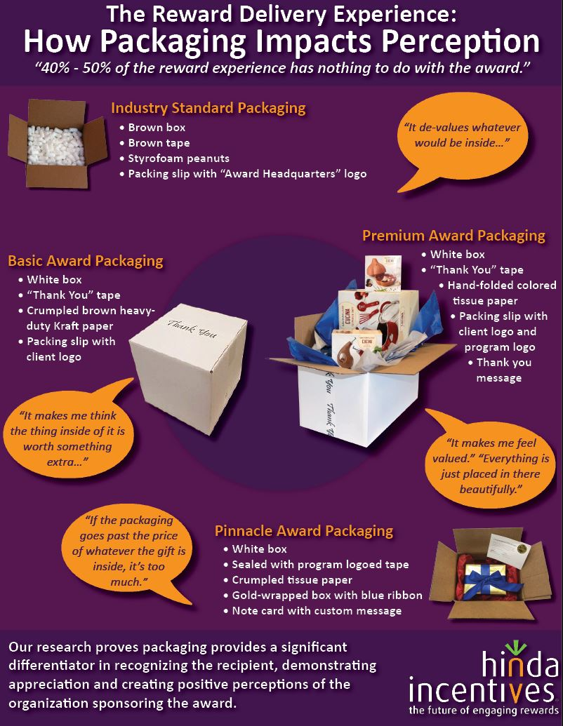How Packaging Impacts Perception.JPG