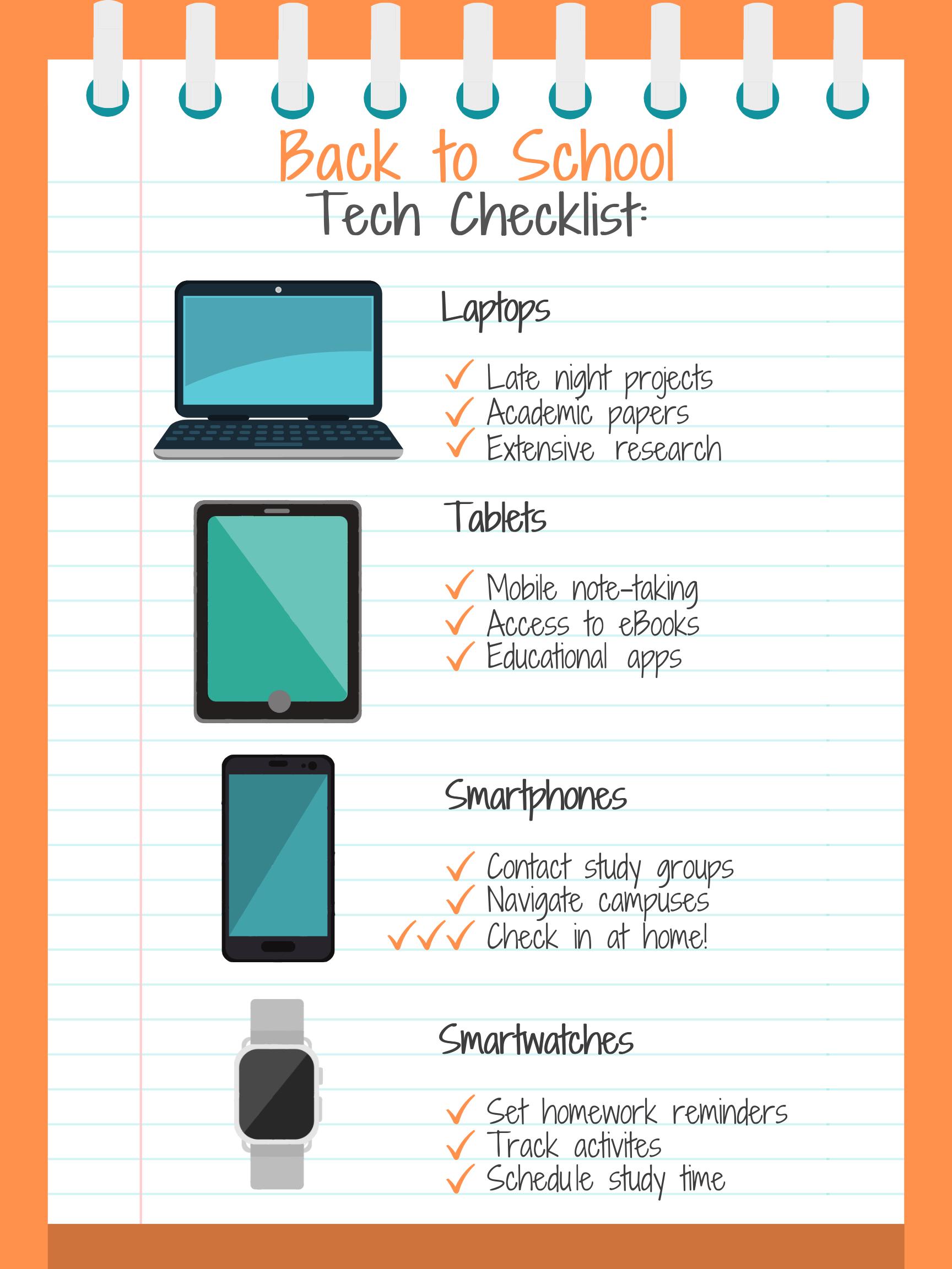 BTS - Tech Checklist.png