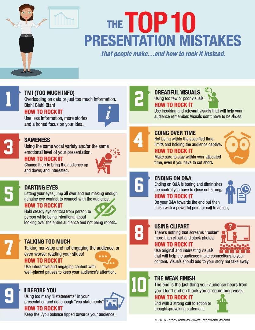Top 10 Presentation Mistakes.JPG