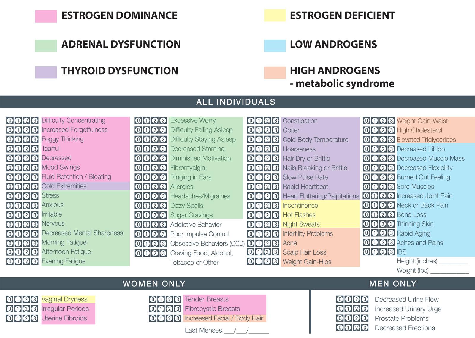 Hormone-Symptom-Key-For-Women.jpg