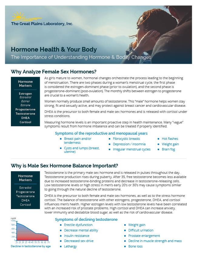 Hormones Download — The Great Plains Laboratory, Inc