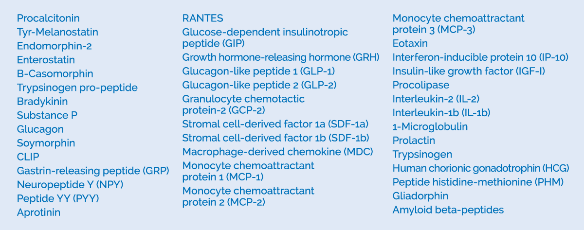 GPL_DPP-IV_proteins-and-peptides-chart.png