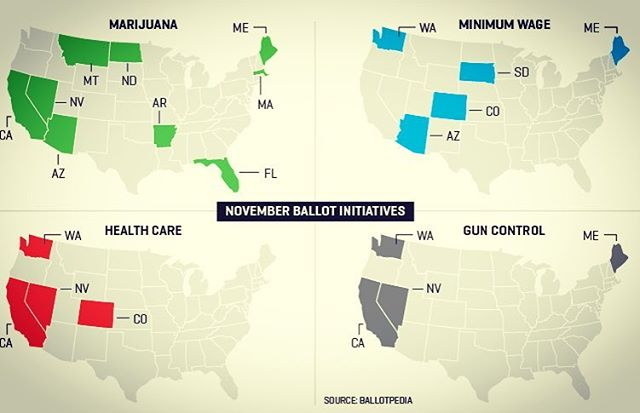 Image from 2016 Polls (@fortunemag) -- Legal #Weed in #California, Minimum Wage, Health Care, Guns. Ballot Proposals to Watch in November -- http://ow.ly/XNCr304vu8W • • • • • • #Frontera #Cannabis #weed #mmj #maryjane #merryjane #america #polls #novemberelection #election #presidentialelection #friday #poll #ballotinitiative #novemberballot #law #legal #lawyer #legalization #legalizeweed #legalizeit #endprohibition