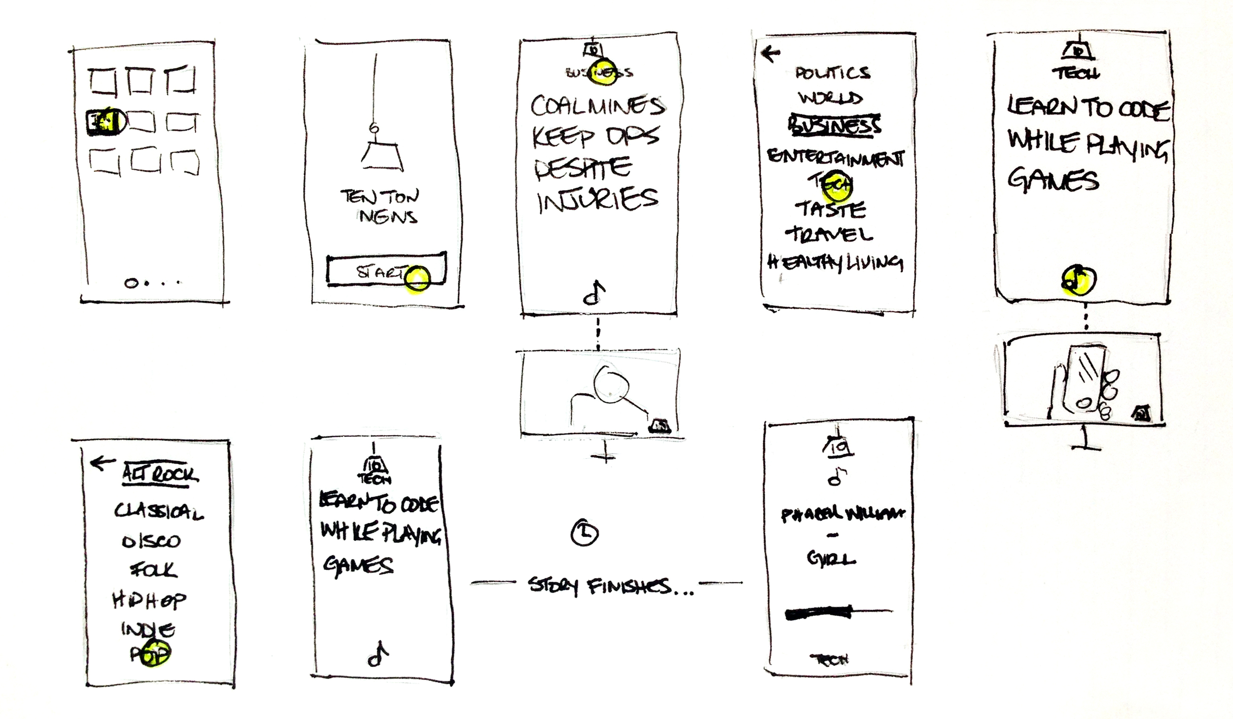Roughing out the primary zones of the mobile app with quick sketches