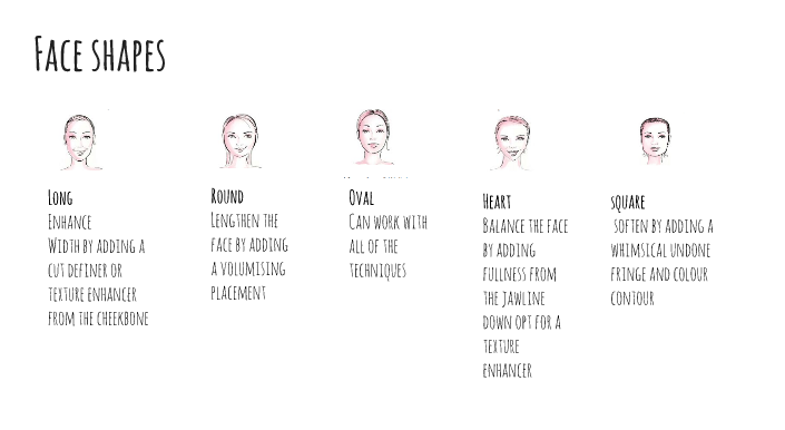 You can also use my colour cure to compliment your face shape.