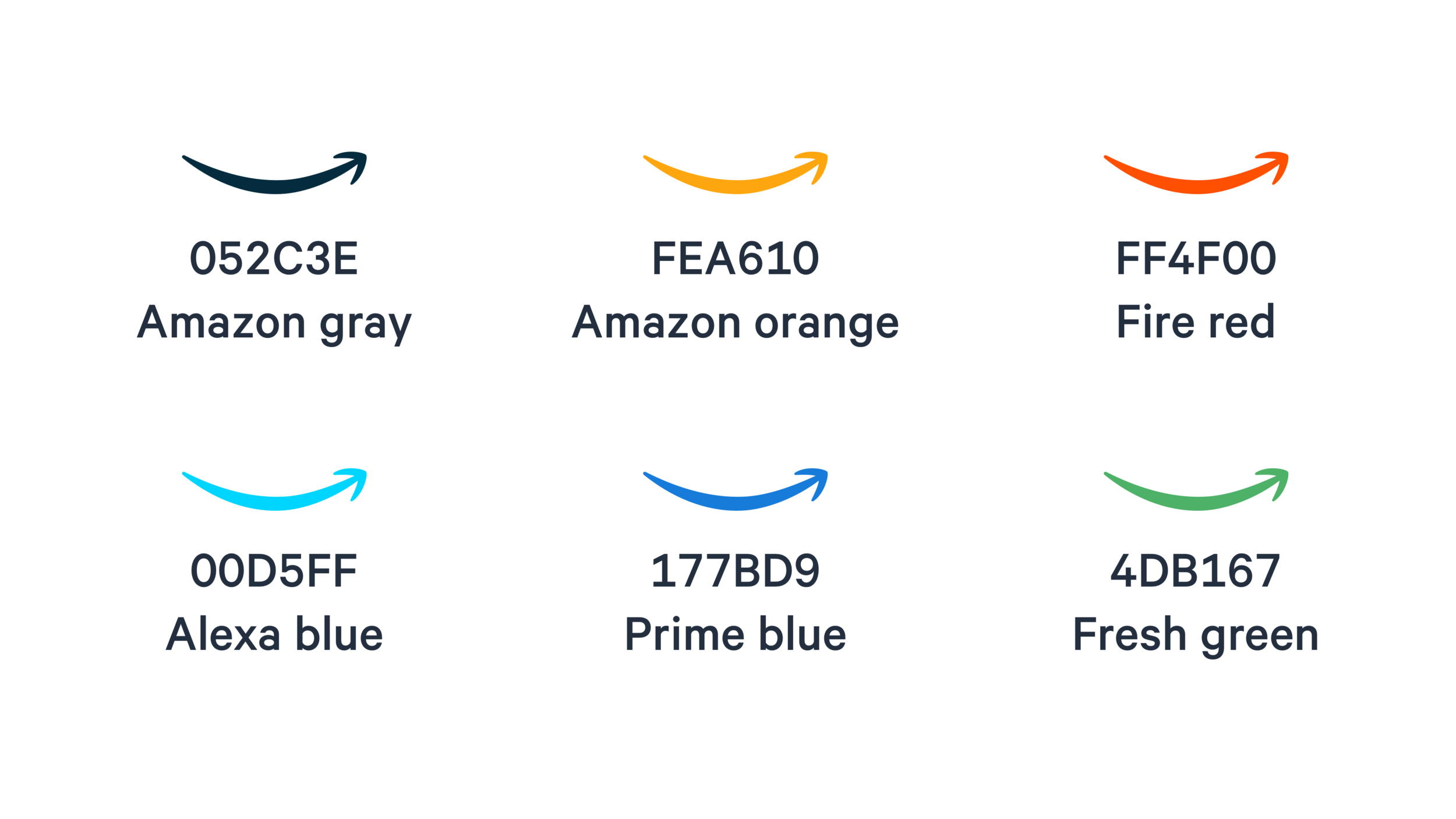 And a color system - After sifting through a lot of color combinations, I chose a base color, a characteristic Amazon orange for the core properties, a fiery red color for Fire and all the content brands, the Alexa cool blue color for Alexa and related brands, a deep blue for Kindle and related brands, and a green for all food-related brands and Amazon Pay.