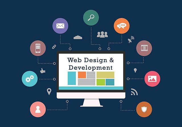 Looking to build a foundation for your business marketing? A website is the place to start! - OR -  If you already have a website and are aiming to increase effectiveness or redesign...we can help!