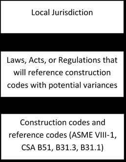 local jurisdiction .jpg