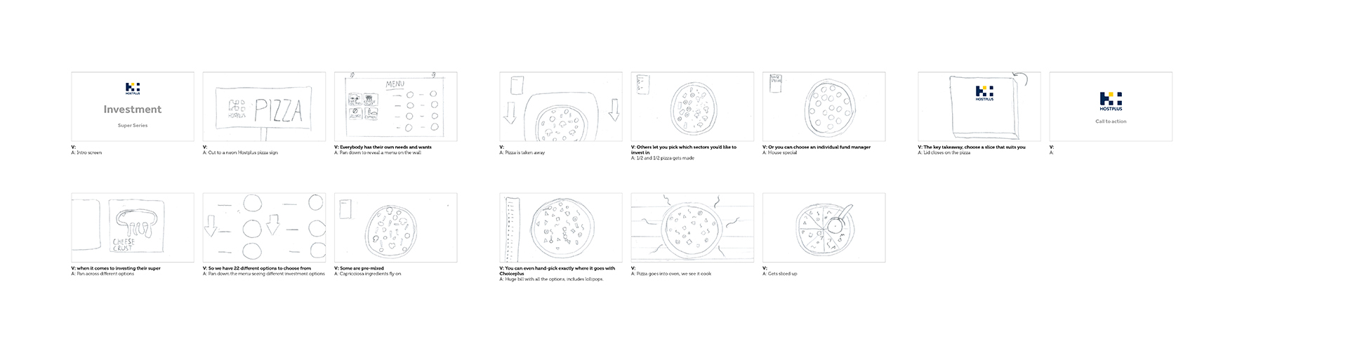 Investment Storyboard