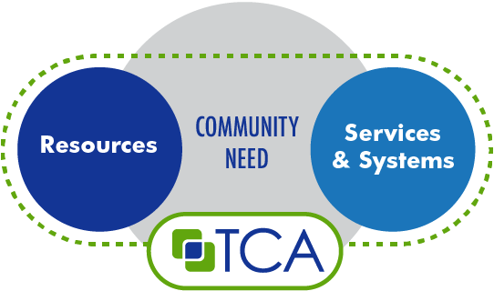TCA_homepage_diagram.png