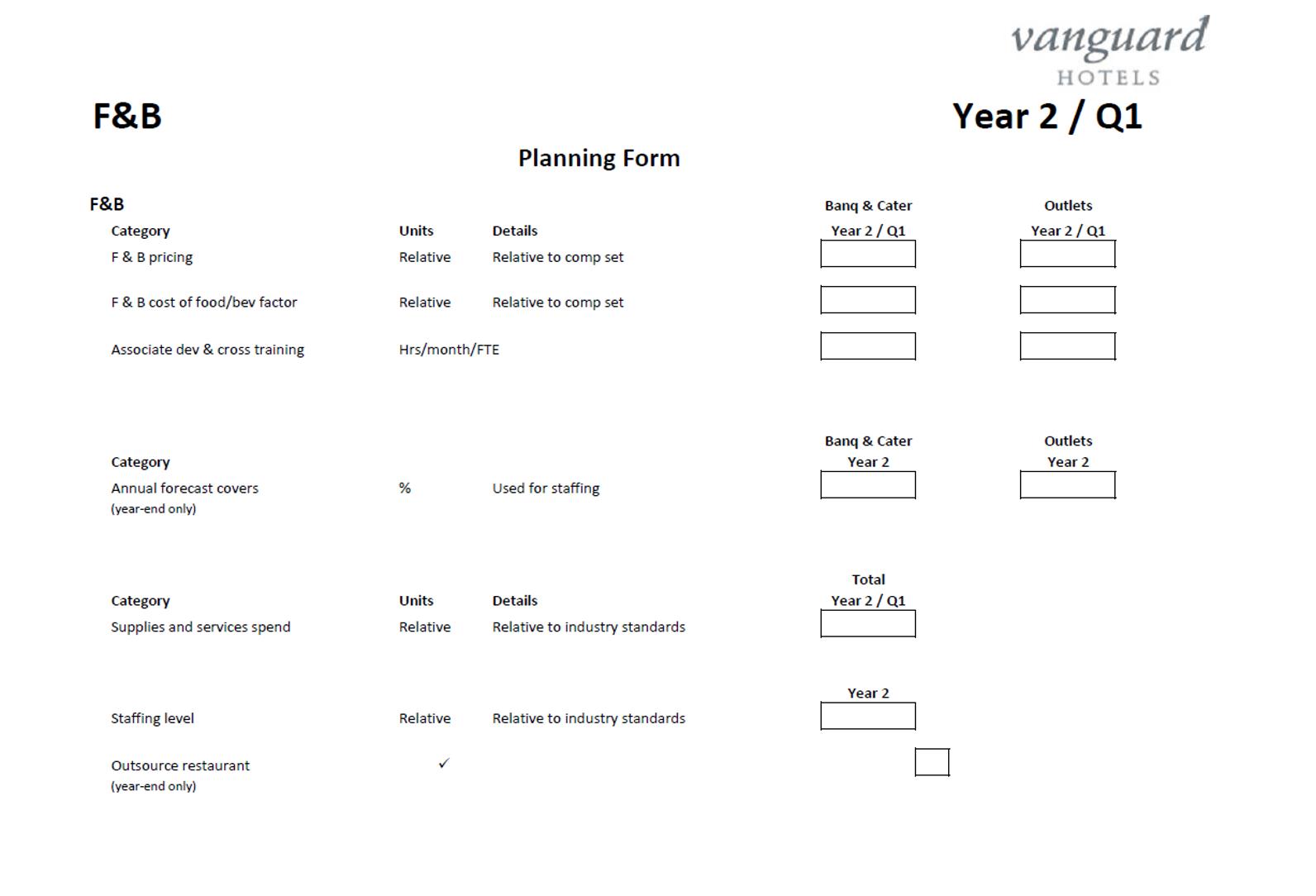Input Decision Form for Food & Beverage