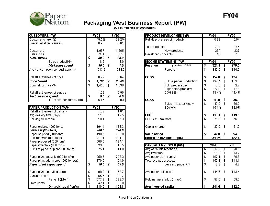Sample page from output report