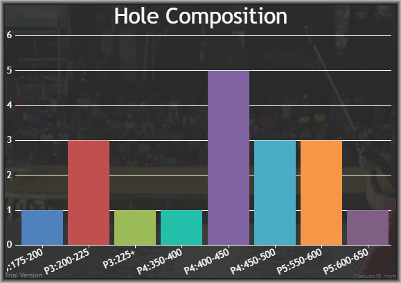 Hole Comp.PNG