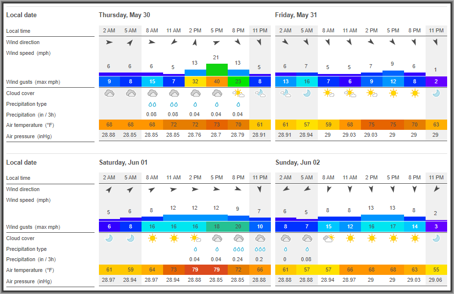 Updated forecast by clicking  HERE .