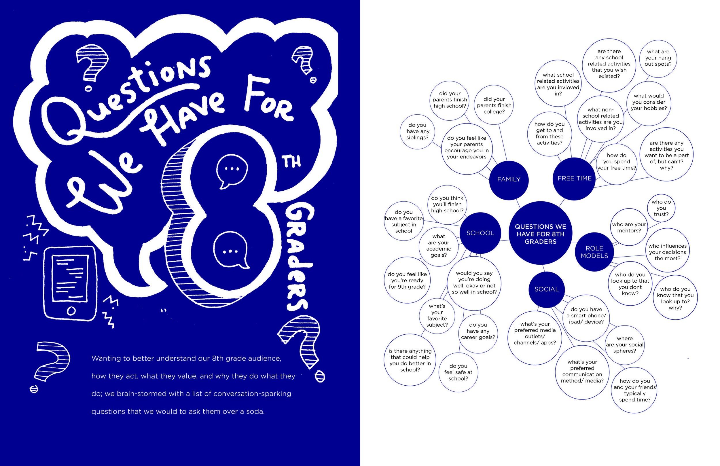 whatweknow_booklet2_Page_3.jpg