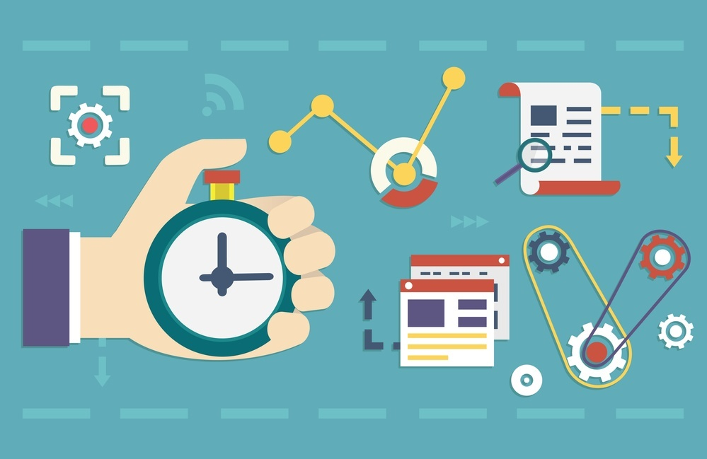 Six Key Components to Productivity System
