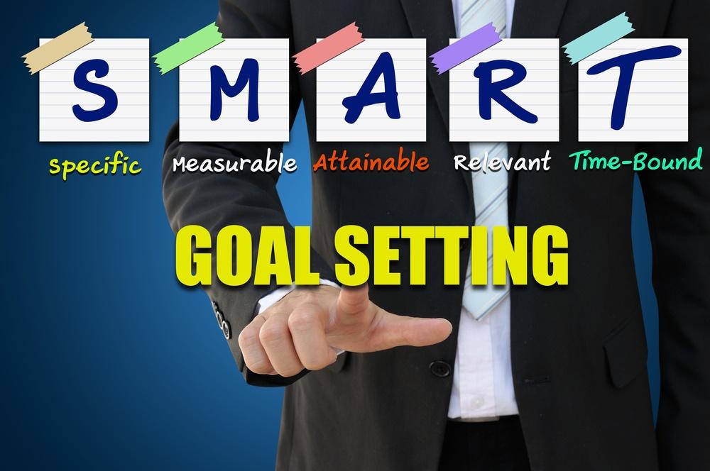 Smart Objectives Goals Productivity
