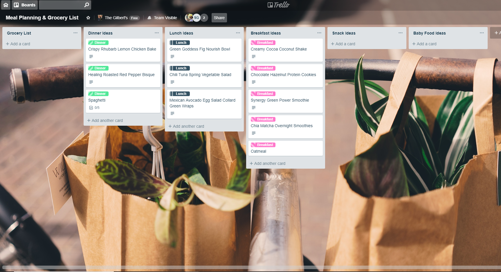 Trello Grocery & Meal Planning Example