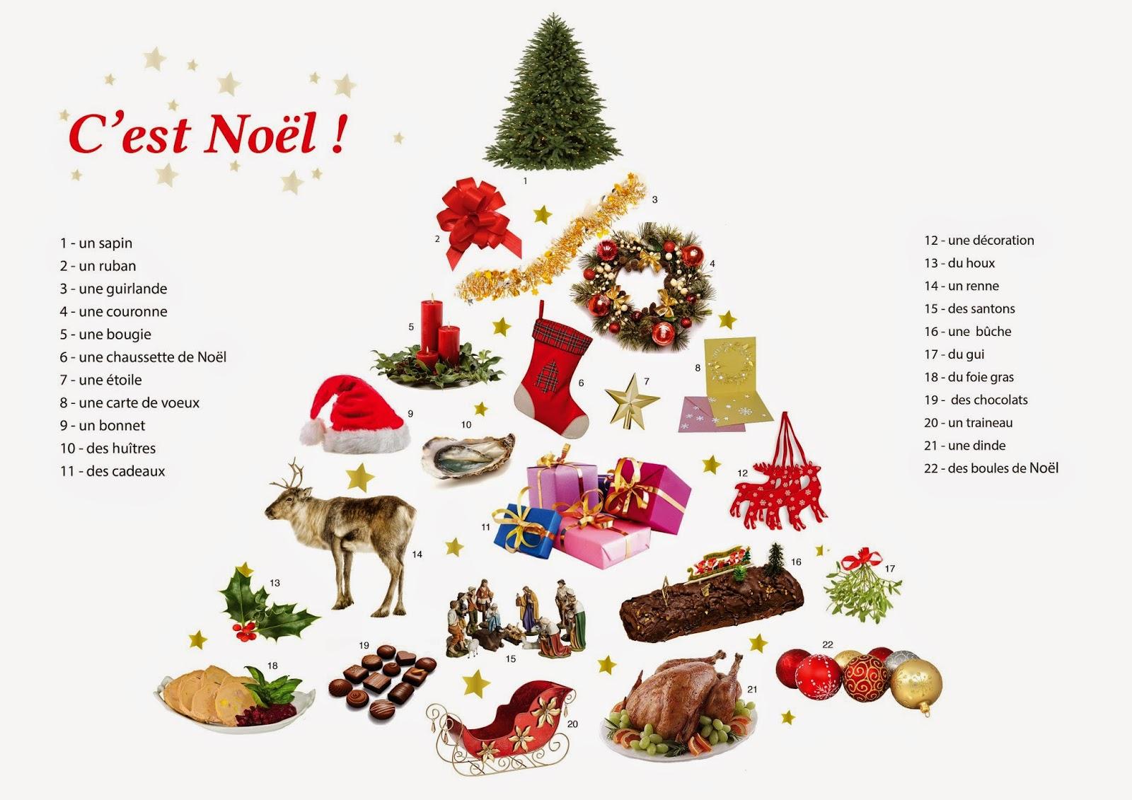 vocabulaire de noel Christmas vocabulary