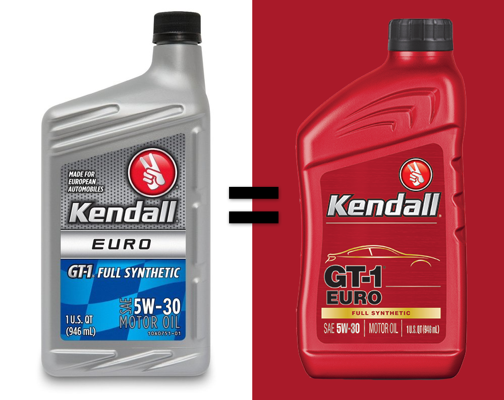 THE NEW AND IMPROVED KENDALL FULL SYNTHETIC EURO MOTOR OIL.