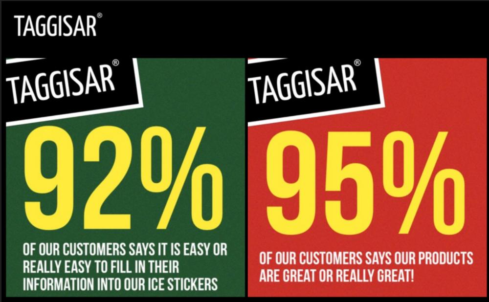 Taggisar Statistics