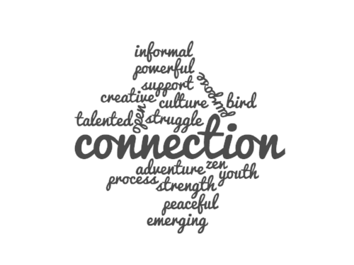 a word cloud of the audience feedback from our work in progress showing at [nueBOX]