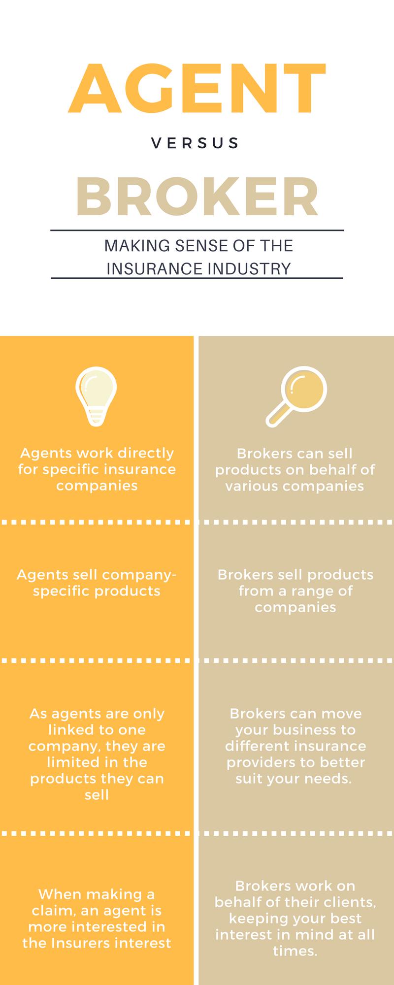 Agent vs Broker