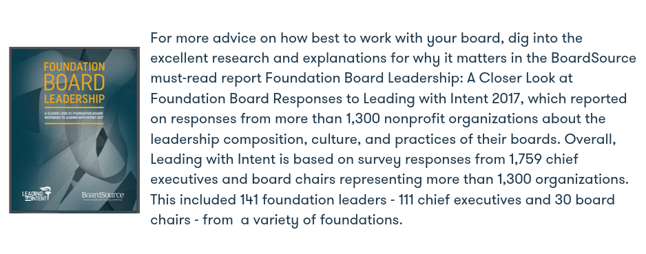 Source:  BoardSource,  Foundation Board Leadership: A Closer Look at Foundation Board Responses to Leading with Intent 2017  (Washington, D.C.: BoardSource, 2019)