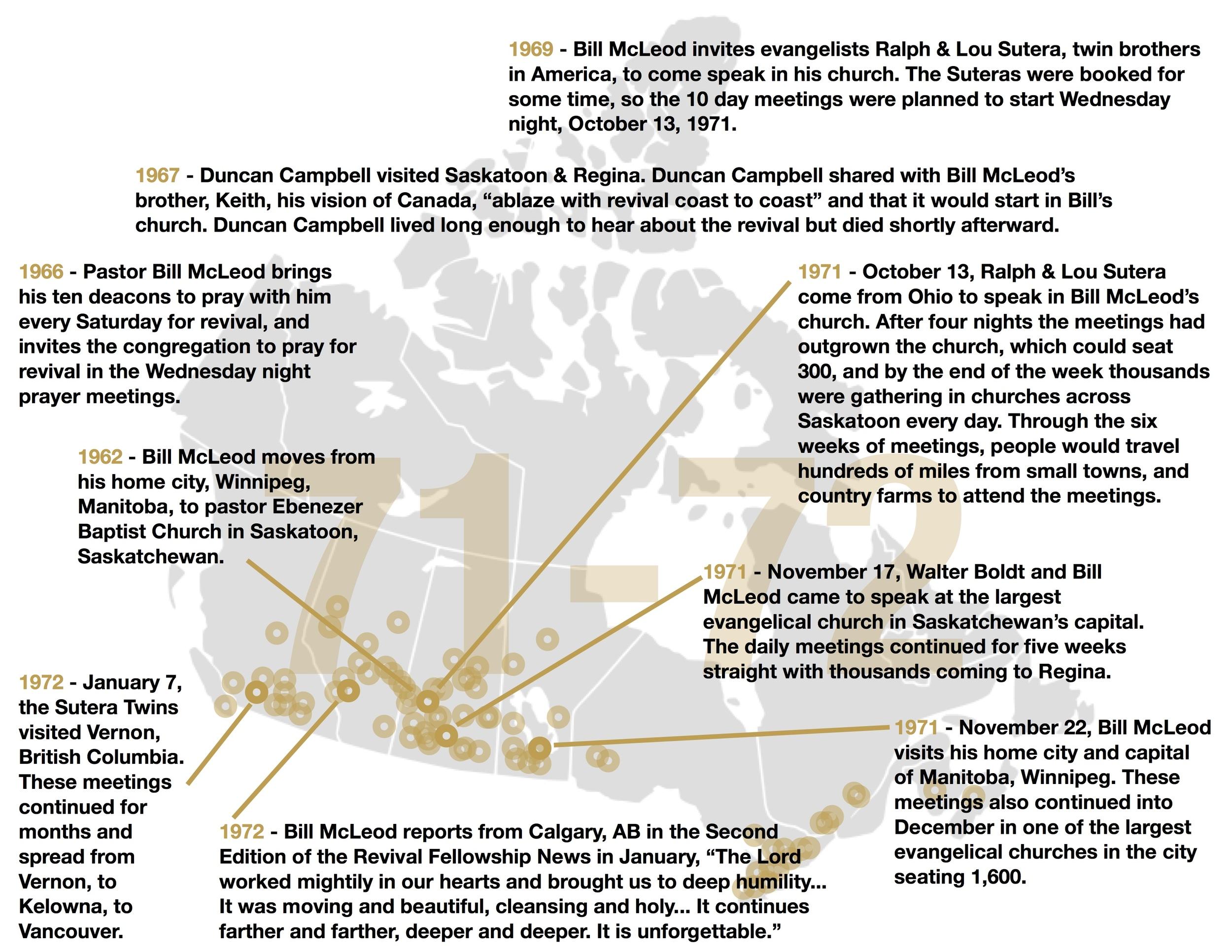 Canadian Revival Fellowship