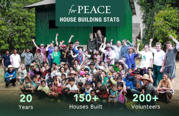HouseBuildingStats.jpg