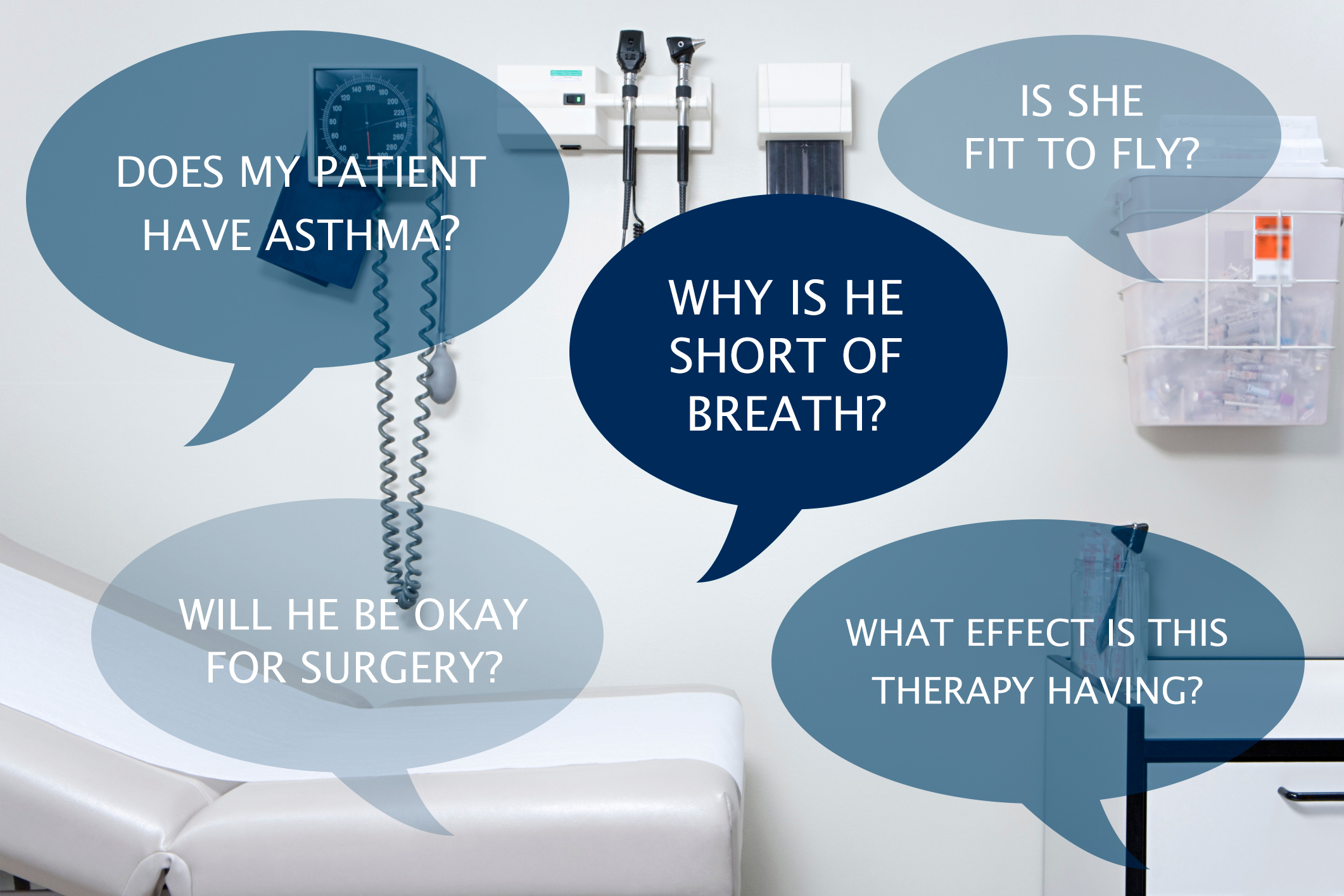 Does my patient have asthma? Are they... Fit to fly? Fit to drive? What effect is their therapy having? COPD?