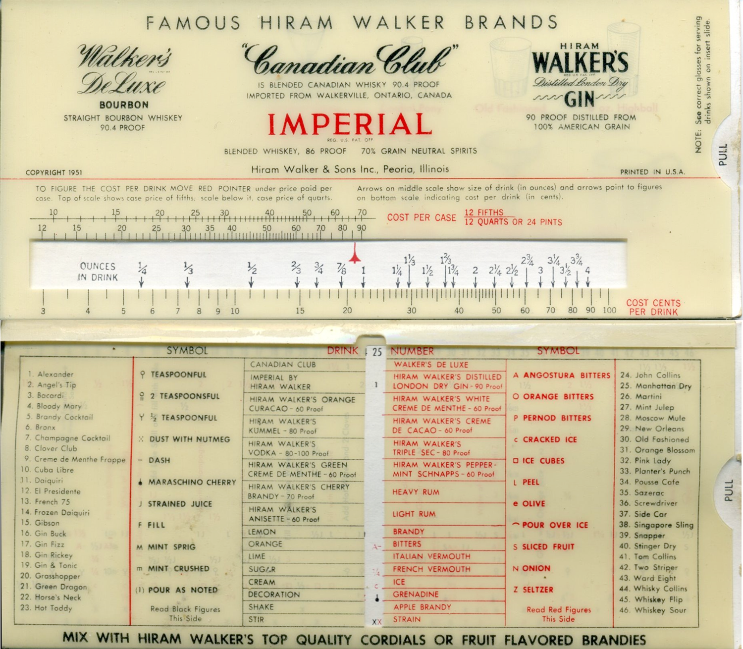 Hiram Walker promotional slide-rule