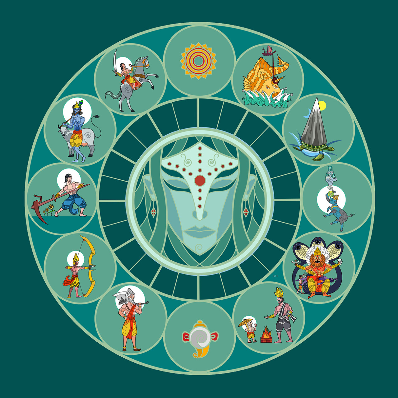 The cycle of avatars  An attempt at putting together the ten avatars of Vishnu in the form of a circular clock, as a loose metaphor for the eternal cycle of time and the universe, and also representing the fact that the duty of all of the avatars was to protect the world, represented as bhooma devi.