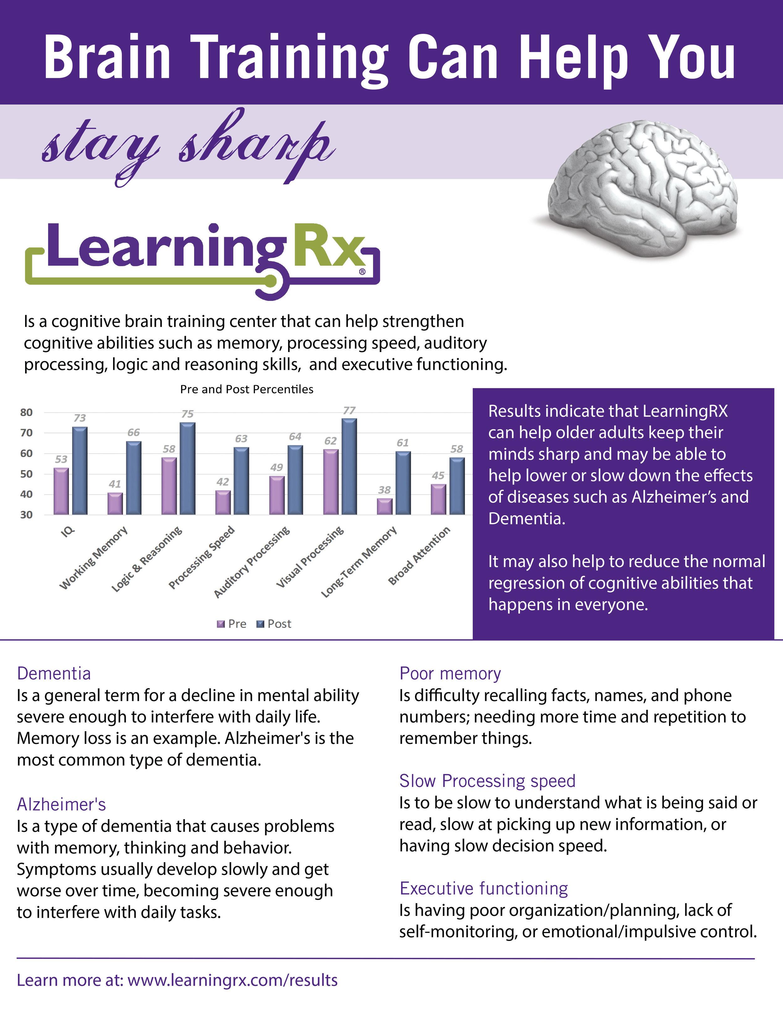 LearnrxHelps.jpg