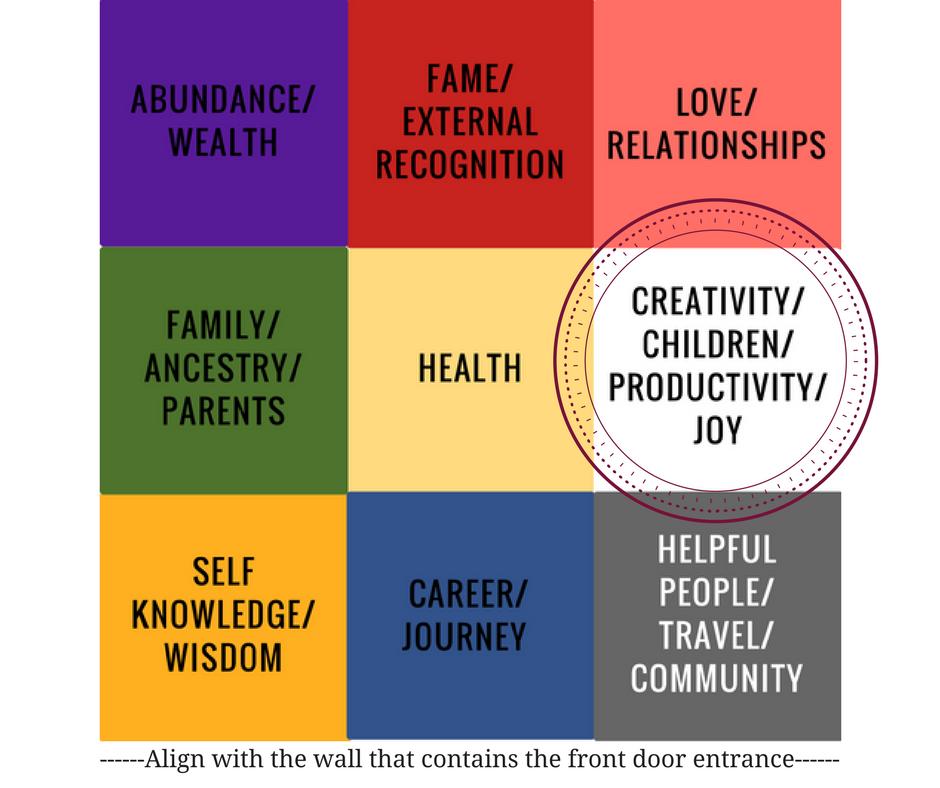 Children, Joy, Creativity, Productivity.png