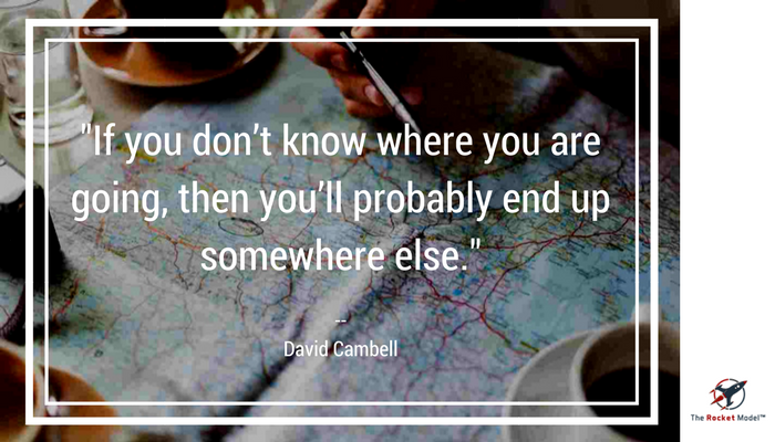 """If you don't know where you are going, then you'll probably end up somewhere else..png"