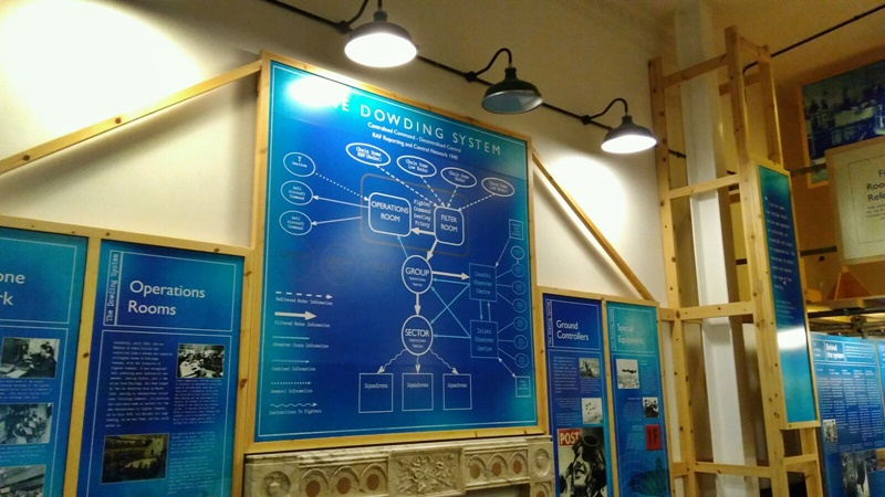 The Dowding System explained in the Filter Room