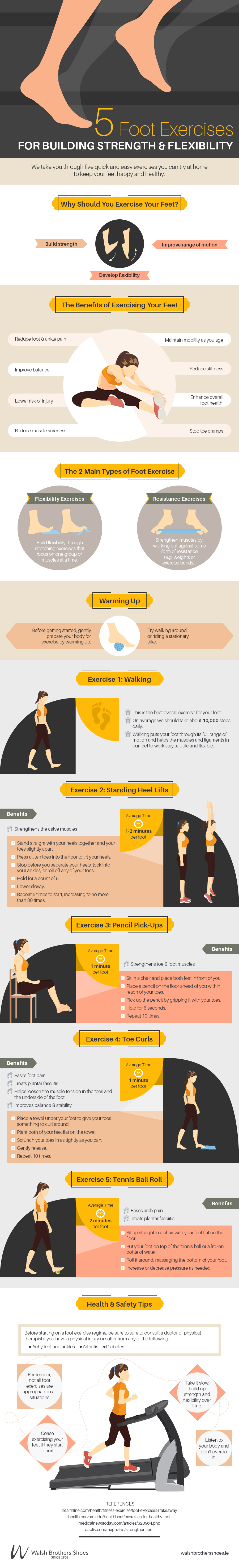 5 Foot Exercises For Building Strength and Flexibility(Infographics).jpg