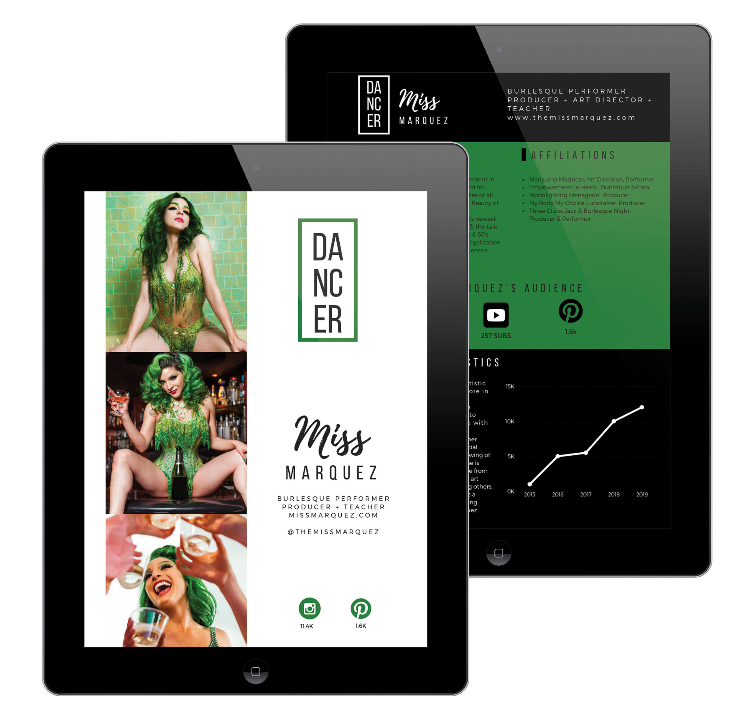 Media Kits for Influencer, Bloggers, and Brands by Nikki Dalonzo, Lifestyle Photographer